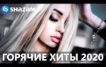 Популярная музыка из Лайка 2021 года – список