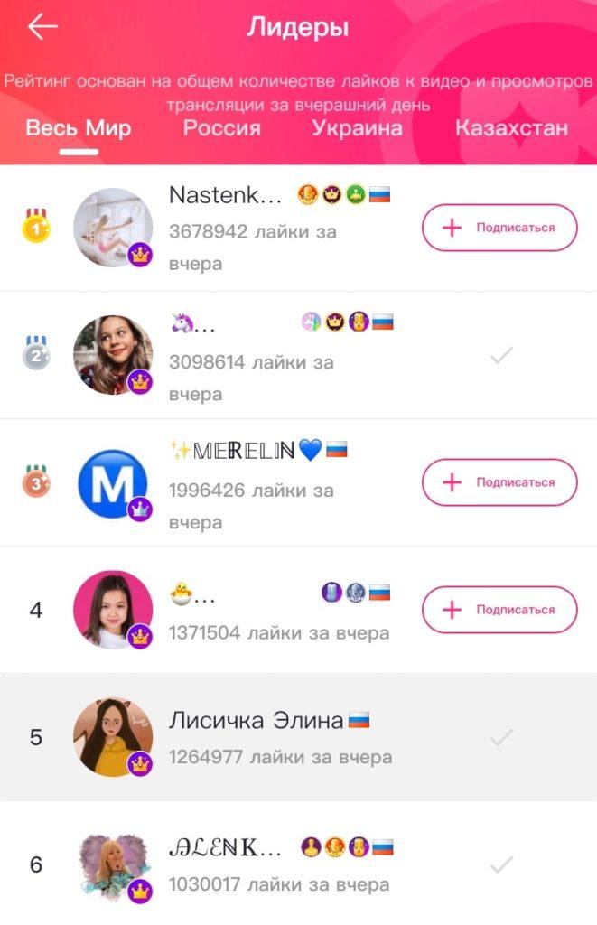 популярные лайкеры 1